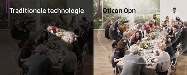 Oticon Opn Open werking versus directionaliteit