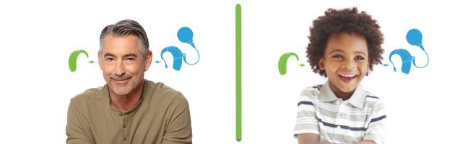 Marvel cochleair implantaat platform met Naida Link Marvel en Sky Link Marvel Advanced Bionics Phonak