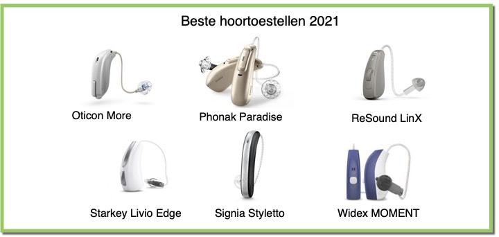 beste hoortoestellen 2021