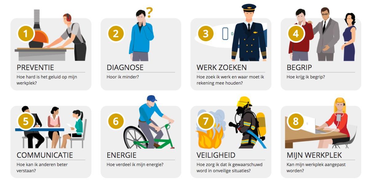 hoorwerkwijzer.nl