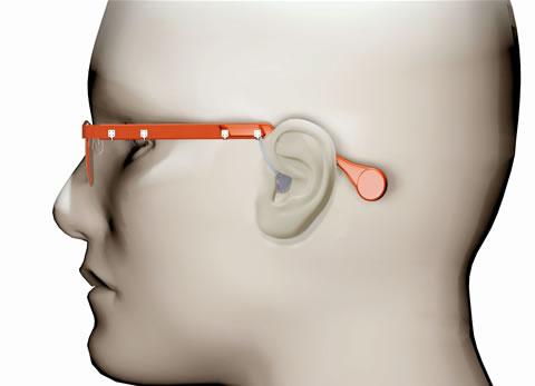 varibel-hoorbril