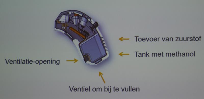 widex brandstofcel fuel cell